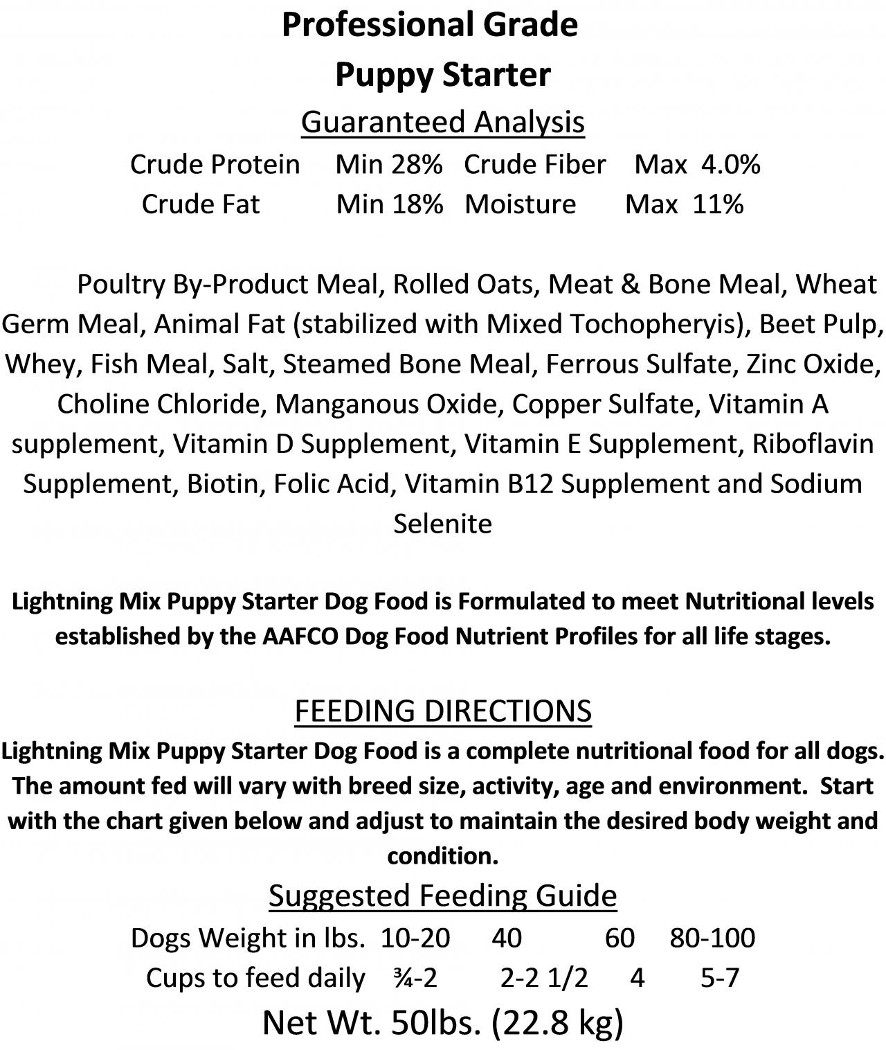 New age feed hunters blend dog food 28 18 geenschuldenfo Gallery